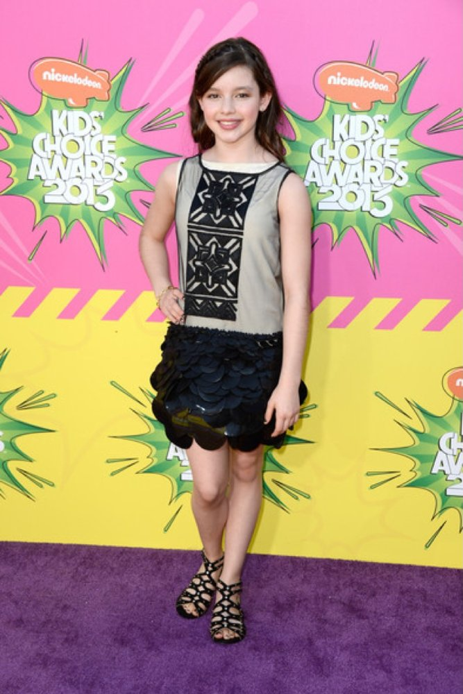 All About Celebrity Fatima Ptacek Watch List Of Movies Online