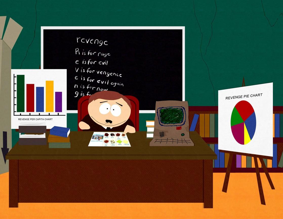 South Park - Season 6 Episode 16: My Future Self 'n' Me
